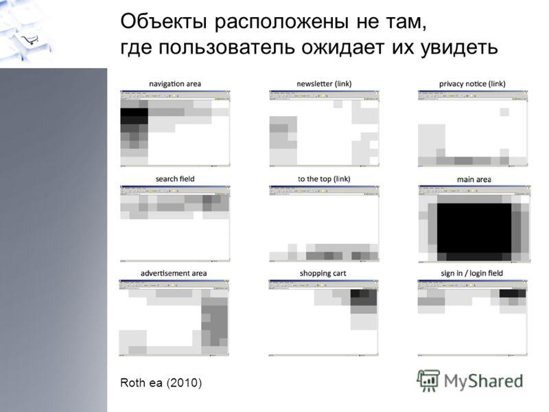 Объекты расположены не там, где пользователь ожидает их увидеть Roth ea (2010)