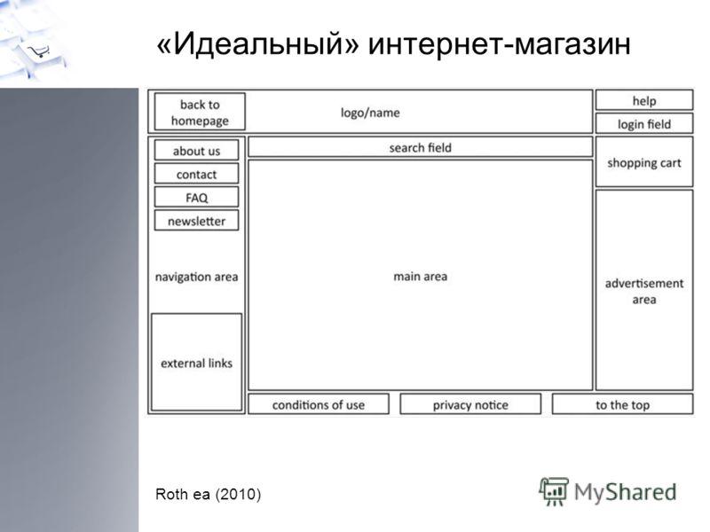 «Идеальный» интернет-магазин Roth ea (2010)