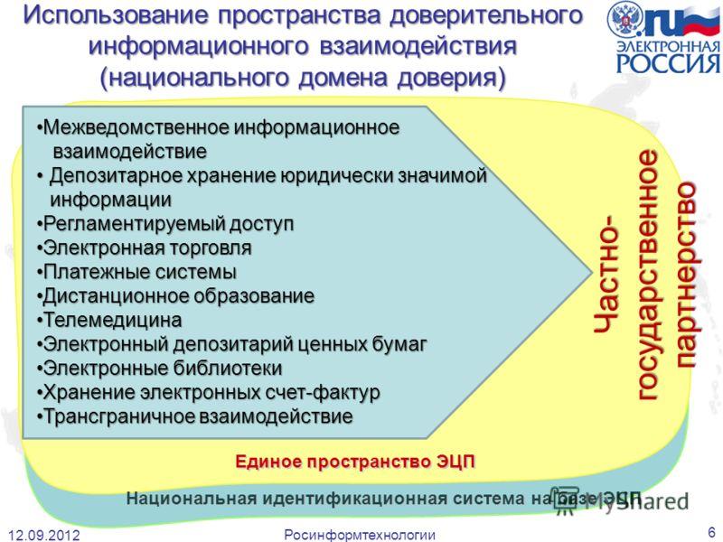 Единое пространство ЭЦП Национальная идентификационная система на базе ЭЦП Использование пространства доверительного информационного взаимодействия (национального домена доверия) Частно- государственное партнерство Межведомственное информационноеМежв