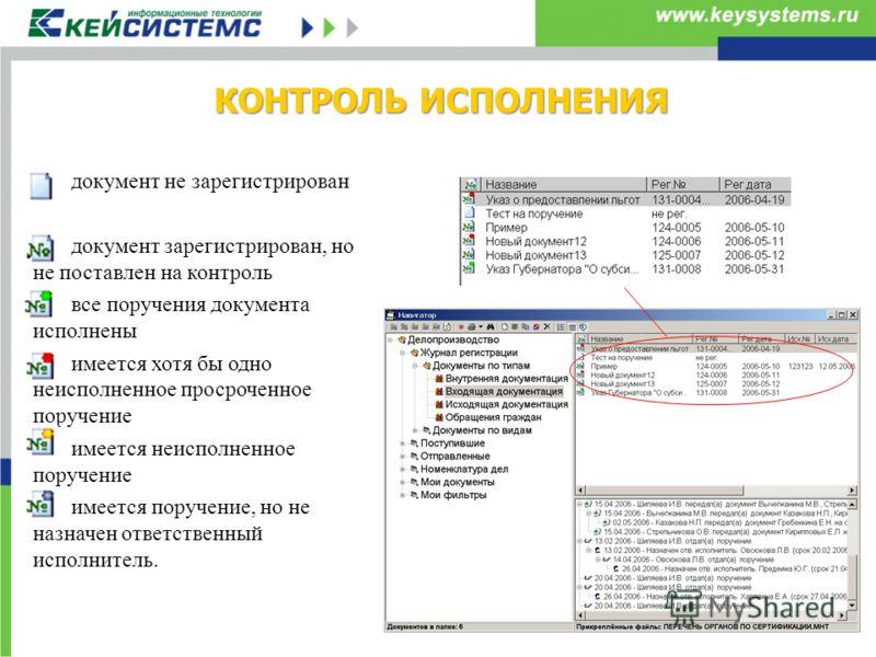 ПОДШИВКА В ДЕЛО Процесс систематизации и хранения документов после исполнения