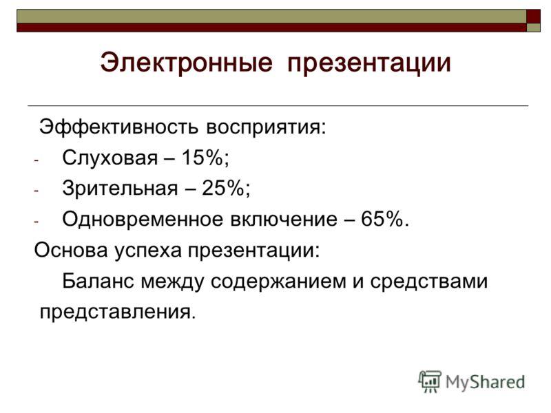 Электронные презентации Эффективность восприятия: - Слуховая – 15%; - Зрительная – 25%; - Одновременное включение – 65%. Основа успеха презентации: Баланс между содержанием и средствами представления.