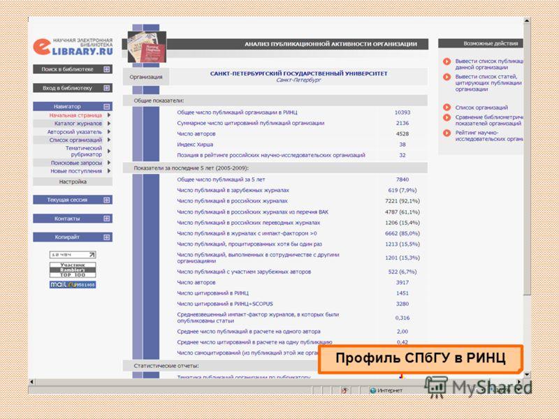 Профиль СПбГУ в РИНЦ