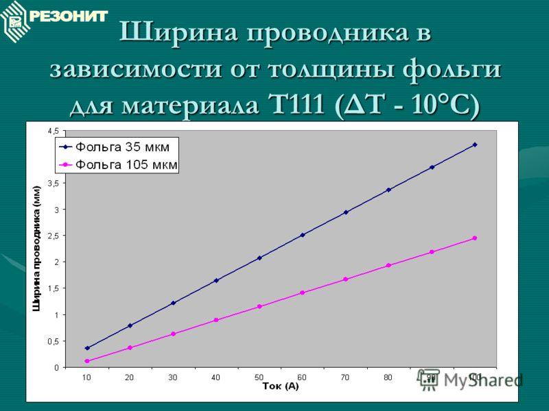 Ширина проводника в зависимости от толщины фольги для материала T111 (ΔT - 10°C)