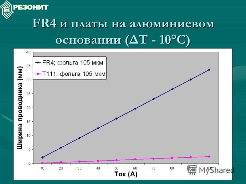 FR4 и платы на алюминиевом основании (ΔT - 10°C)