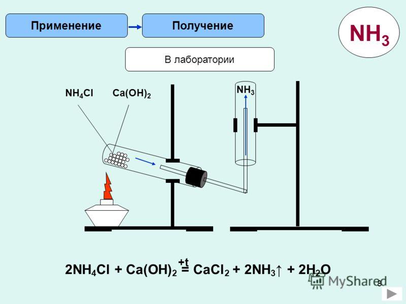 8 ПолучениеПрименение В лаборатории 2NH 4 Cl + Ca(OH) 2 = CaCl 2 + 2NH 3 + 2H 2 O +t NH 4 ClCa(OH) 2 NH 3