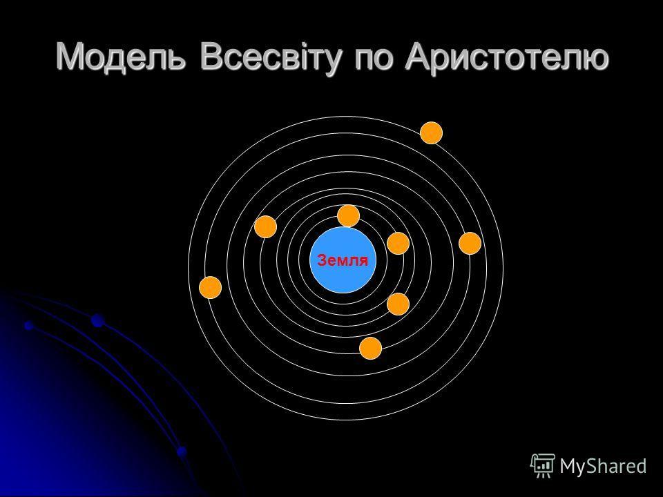 Модель Всесвіту по Аристотелю Земля