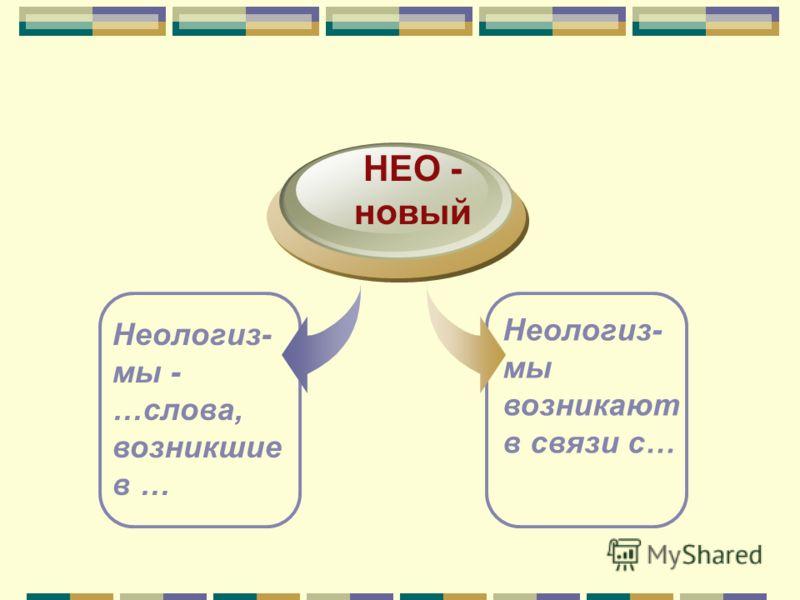 Неологиз- мы - …слова, возникшие в … НЕО - новый Неологиз- мы возникают в связи с…