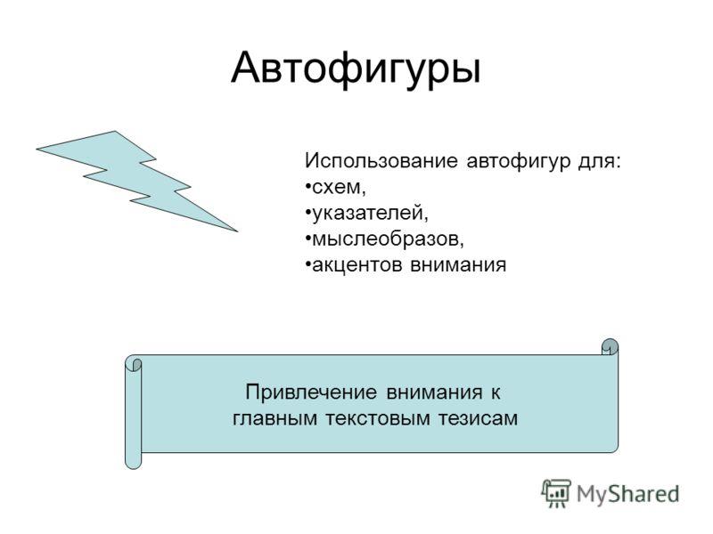 Автофигуры Использование автофигур для: схем, указателей, мыслеобразов, акцентов внимания Привлечение внимания к главным текстовым тезисам