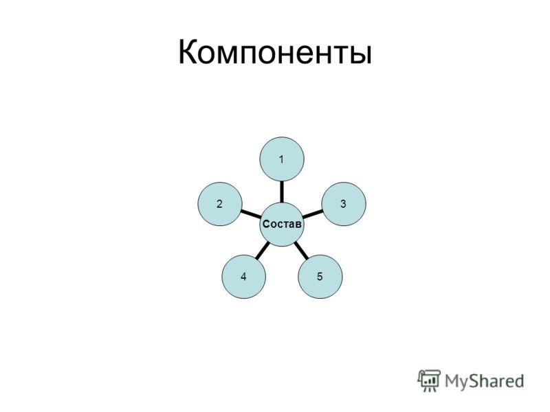 Компоненты Состав 13542