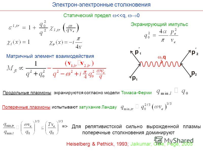 Электрон-электронные столкновения Матричный элемент взаимодействия Экранирующий импульс Статический предел q, 0 Продольные плазмоны экранируются согласно модели Томаса-Ферми Поперечные плазмоны испытывают затухание Ландау => Для релятивистской сильно
