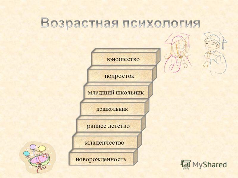 новорожденность младенчество раннее детство дошкольник младший школьник подросток юношество