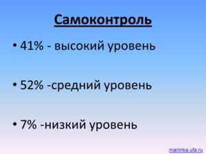 Самоконтроль 41% - высокий уровень 52% -средний уровень 7% -низкий уровень mariinka.ufa.ru