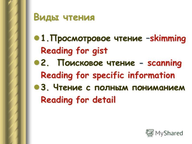 Виды чтения 1.Просмотровое чтение –skimming 1.Просмотровое чтение –skimming Reading for gist Reading for gist 2. Поисковое чтение - scanning 2. Поисковое чтение - scanning Reading for specific information Reading for specific information 3. Чтение с