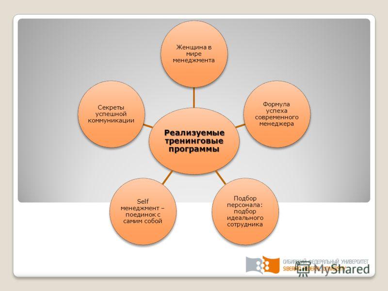 Реализуемые тренинговые программы Женщина в мире менеджмента Формула успеха современного менеджера Подбор персонала: подбор идеального сотрудника Self менеджмент – поединок с самим собой Секреты успешной коммуникации