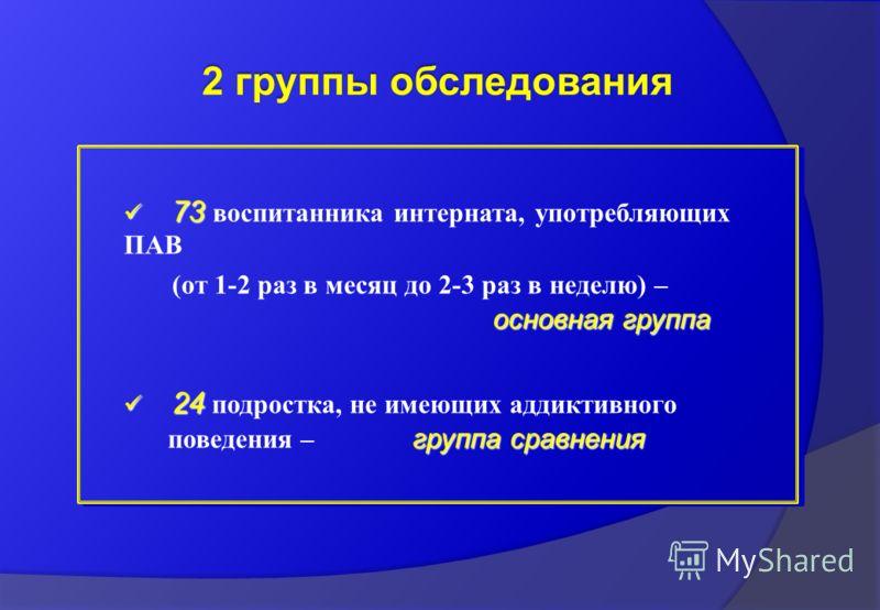 2 группы обследования 73 73 воспитанника интерната, употребляющих ПАВ основная группа (от 1-2 раз в месяц до 2-3 раз в неделю) – основная группа 24 группа сравнения 24 подростка, не имеющих аддиктивного поведения – группа сравнения 73 73 воспитанника