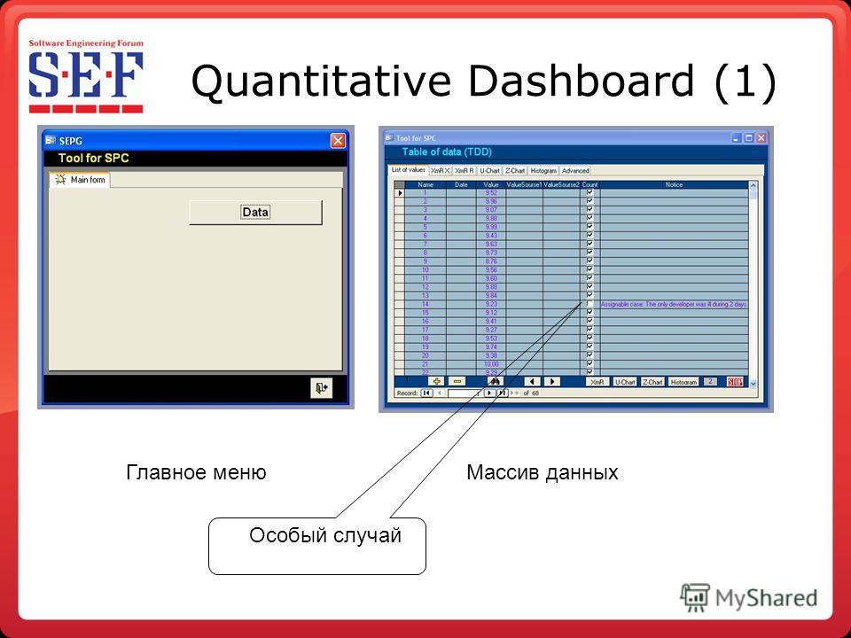Quantitative Dashboard (1) Главное меню Массив данных Особый случай