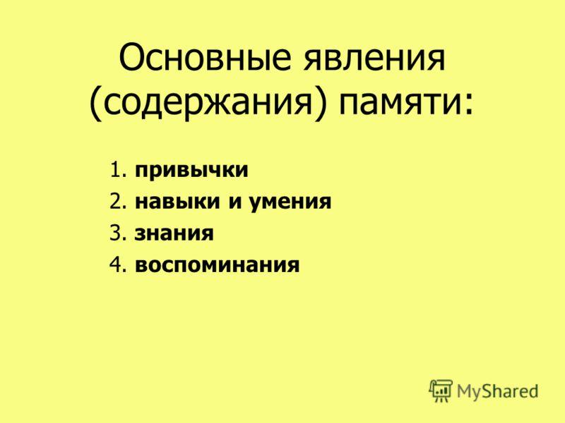 Основные явления (содержания) памяти: 1. привычки 2. навыки и умения 3. знания 4. воспоминания