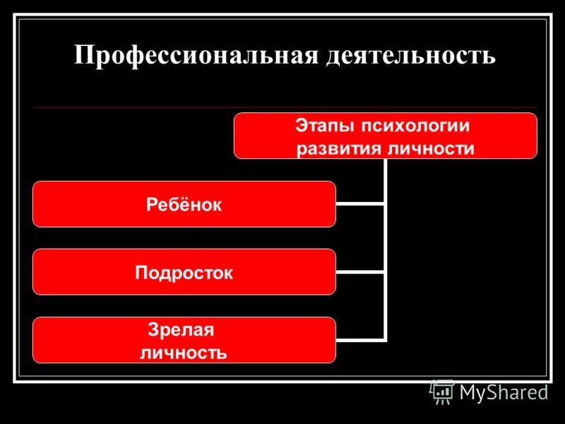 Презентация Работа Карины Балунской