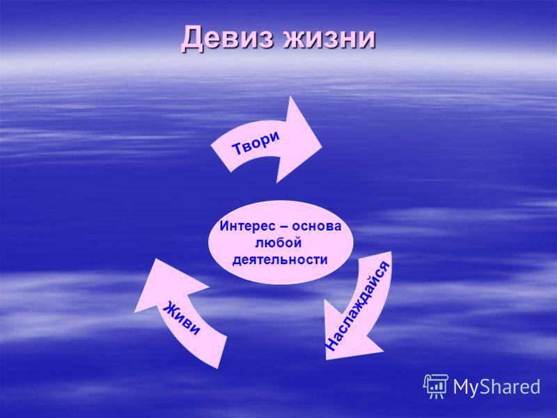 Сфера моих интересов Психология Психология Музыка Музыка Путешествия Путешествия