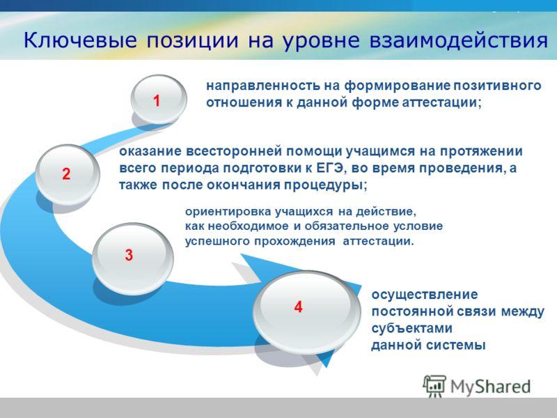 www.themegallery.com Company Logo Ключевые позиции на уровне взаимодействия направленность на формирование позитивного отношения к данной форме аттестации; оказание всесторонней помощи учащимся на протяжении всего периода подготовки к ЕГЭ, во время п