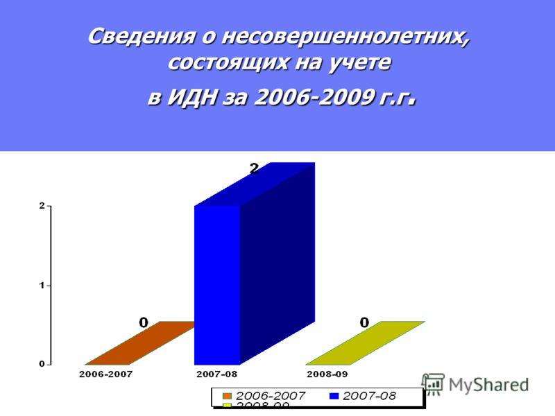 Сведения о несовершеннолетних, состоящих на учете в ИДН за 2006-2009 г.г.