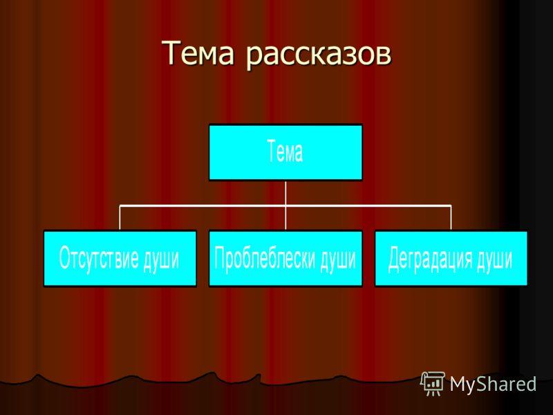 Тема рассказов
