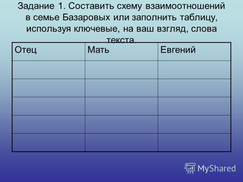 Задание 1. Составить схему взаимоотношений в семье Базаровых или заполнить таблицу, используя ключевые, на ваш взгляд, слова текста. ОтецМатьЕвгений