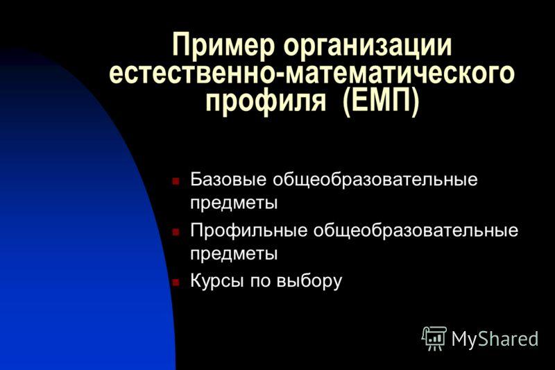 Пример организации естественно-математического профиля (ЕМП) Базовые общеобразовательные предметы Профильные общеобразовательные предметы Курсы по выбору