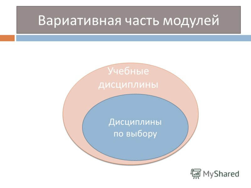 Вариативная часть модулей УУУ Дисциплины по выбору Учебные дисциплины