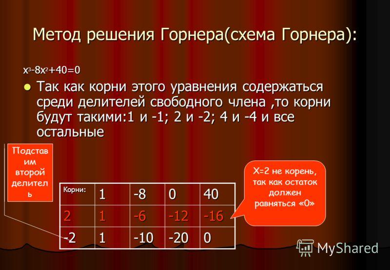 Метод решения Горнера(схема Горнера): x 3 -8x 2 +40=0 Так как корни этого уравнения содержаться среди делителей свободного члена,то корни будут такими:1 и -1; 2 и -2; 4 и -4 и все остальные Так как корни этого уравнения содержаться среди делителей св