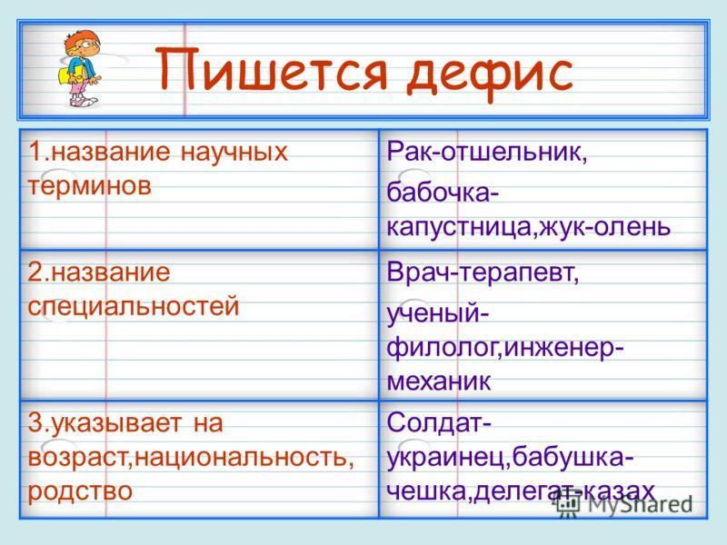 Пишется дефис 1.название научных терминов Рак-отшельник, бабочка- капустница,жук-олень 2.название специальностей Врач-терапевт, ученый- филолог,инженер- механик 3.указывает на возраст,национальность, родство Солдат- украинец,бабушка- чешка,делегат-ка