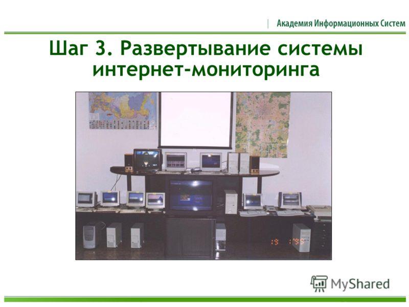 Шаг 3. Развертывание системы интернет-мониторинга