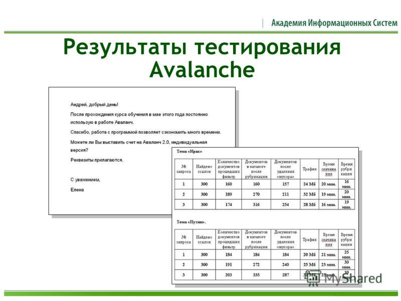 Результаты тестирования Avalanche