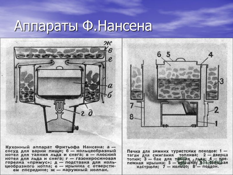 Аппараты Ф.Нансена