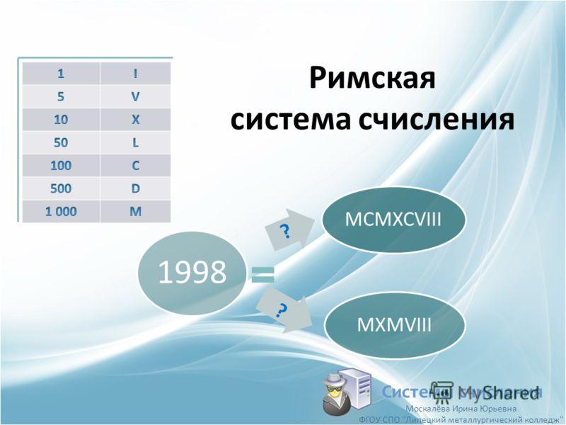 Римская система счисления Системы счисления MCMXCVIIIMXMVIII ? 1998 ? Москалёва Ирина Юрьевна ФГОУ СПО Липецкий металлургический колледж