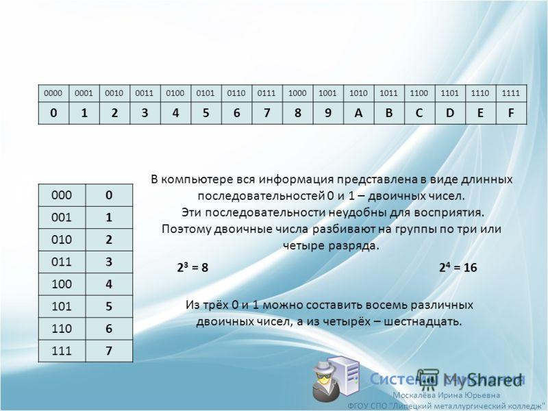 Системы счисления В компьютере вся информация представлена в виде длинных последовательностей 0 и 1 – двоичных чисел. Эти последовательности неудобны для восприятия. Поэтому двоичные числа разбивают на группы по три или четыре разряда. Из трёх 0 и 1