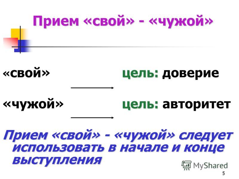 5 цель: « свой»цель: доверие цель: «чужой» цель: авторитет Прием «свой» - «чужой» следует использовать в начале и конце выступления Прием «свой» - «чужой»