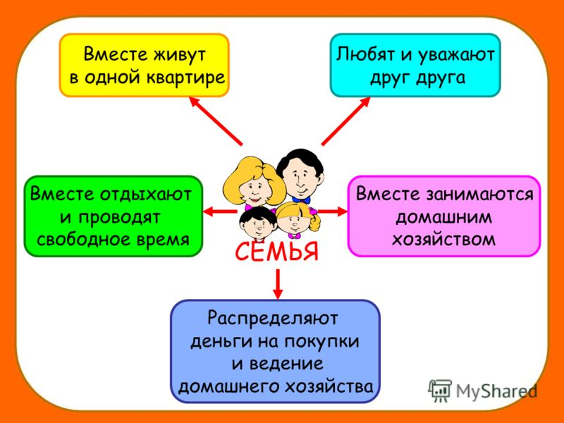 Словарь По Теме Семья