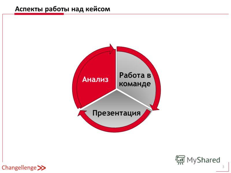 3 Презентация Анализ Работа в команде Аспекты работы над кейсом