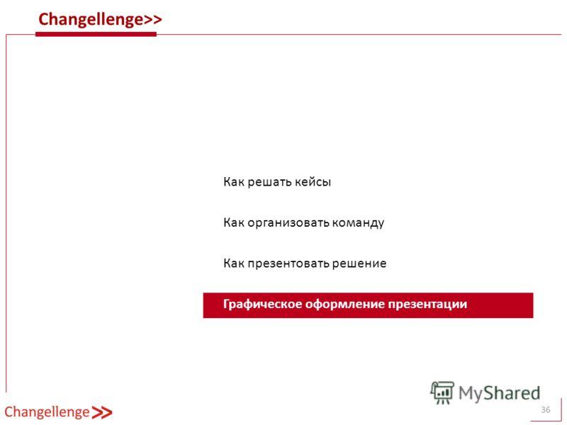 Changellenge>> 36 Как решать кейсы Как организовать команду Как презентовать решение Графическое оформление презентации