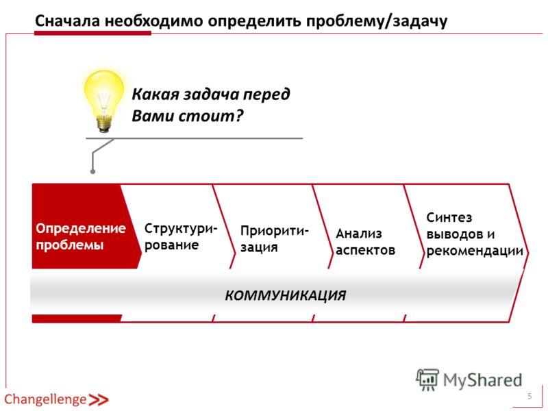 5 Сначала необходимо определить проблему/задачу Какая задача перед Вами стоит? Синтез выводов и рекомендации Определение проблемы Структури- рование Приорити- зация Анализ аспектов КОММУНИКАЦИЯ