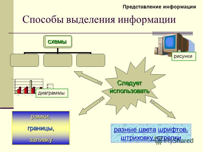 Способы выделения информации Представление информации Следует использовать рамки,границы,заливку схемы рисунки диаграммы