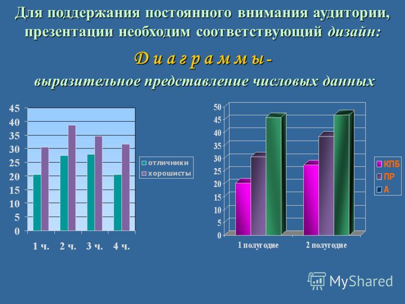 Для поддержания постоянного внимания аудитории, презентации необходим соответствующий дизайн: Д и а г р а м м ы - выразительное представление числовых данных