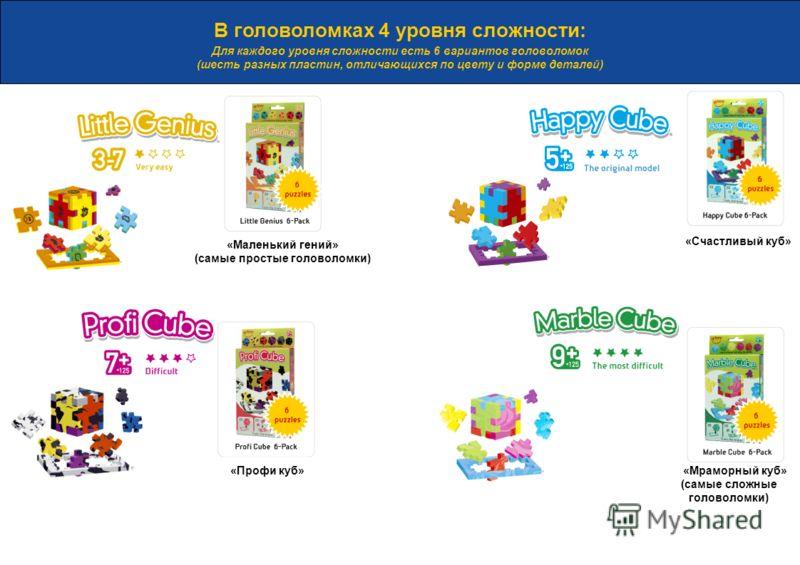 В головоломках 4 уровня сложности: Для каждого уровня сложности есть 6 вариантов головоломок (шесть разных пластин, отличающихся по цвету и форме деталей) «Маленький гений» (самые простые головоломки) «Счастливый куб» «Профи куб» «Мраморный куб» (сам