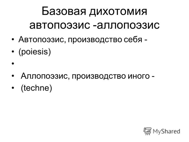 Базовая дихотомия автопоэзис -аллопоэзис Автопоэзис, производство себя - (poiesis) Аллопоэзис, производство иного - (techne)