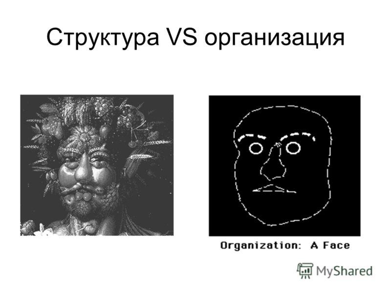 Структура VS организация