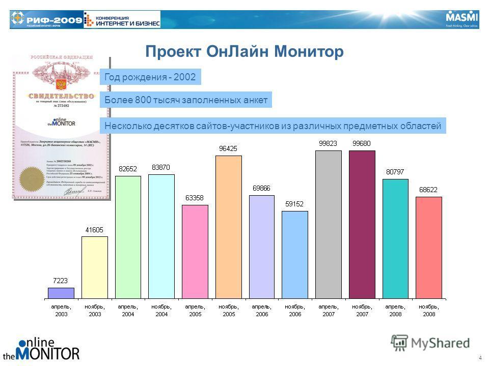 4 Проект Он Лайн Монитор Год рождения - 2002 Более 800 тысяч заполненных анкет Несколько десятков сайтов-участников из различных предметных областей