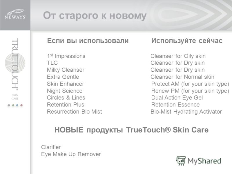 От старого к новому Если вы использовалиИспользуйте сейчас 1 st Impressions Cleanser for Oily skin TLC Cleanser for Dry skin Milky Cleanser Cleanser for Dry skin Extra Gentle Cleanser for Normal skin Skin EnhancerProtect AM (for your skin type) Night