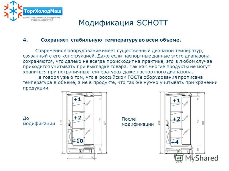 Модификация SCHOTT 4. Сохраняет стабильную температуру во всем объеме. Современное оборудование имеет существенный диапазон температур, связанный с его конструкцией. Даже если паспортные данные этого диапазона сохраняются, что далеко не всегда происх