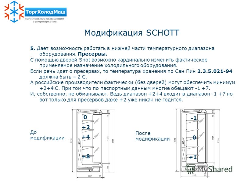Модификация SCHOTT 5. Дает возможность работать в нижней части температурного диапазона оборудования. Пресервы. С помощью дверей Shot возможно кардинально изменить фактическое применяемое назначение холодильного оборудования. Если речь идет о пресерв
